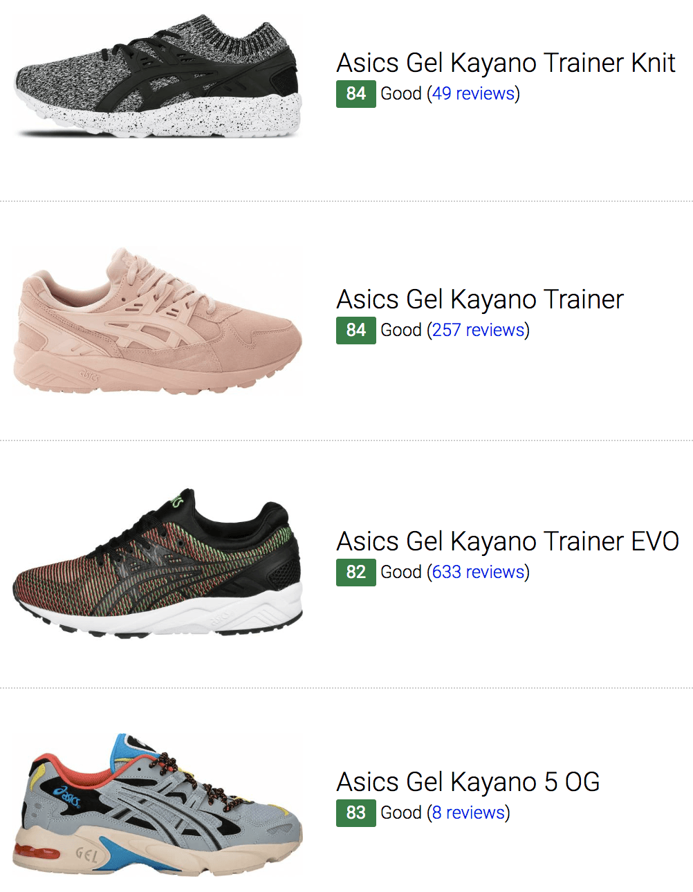 best asics gel kayano sneakers