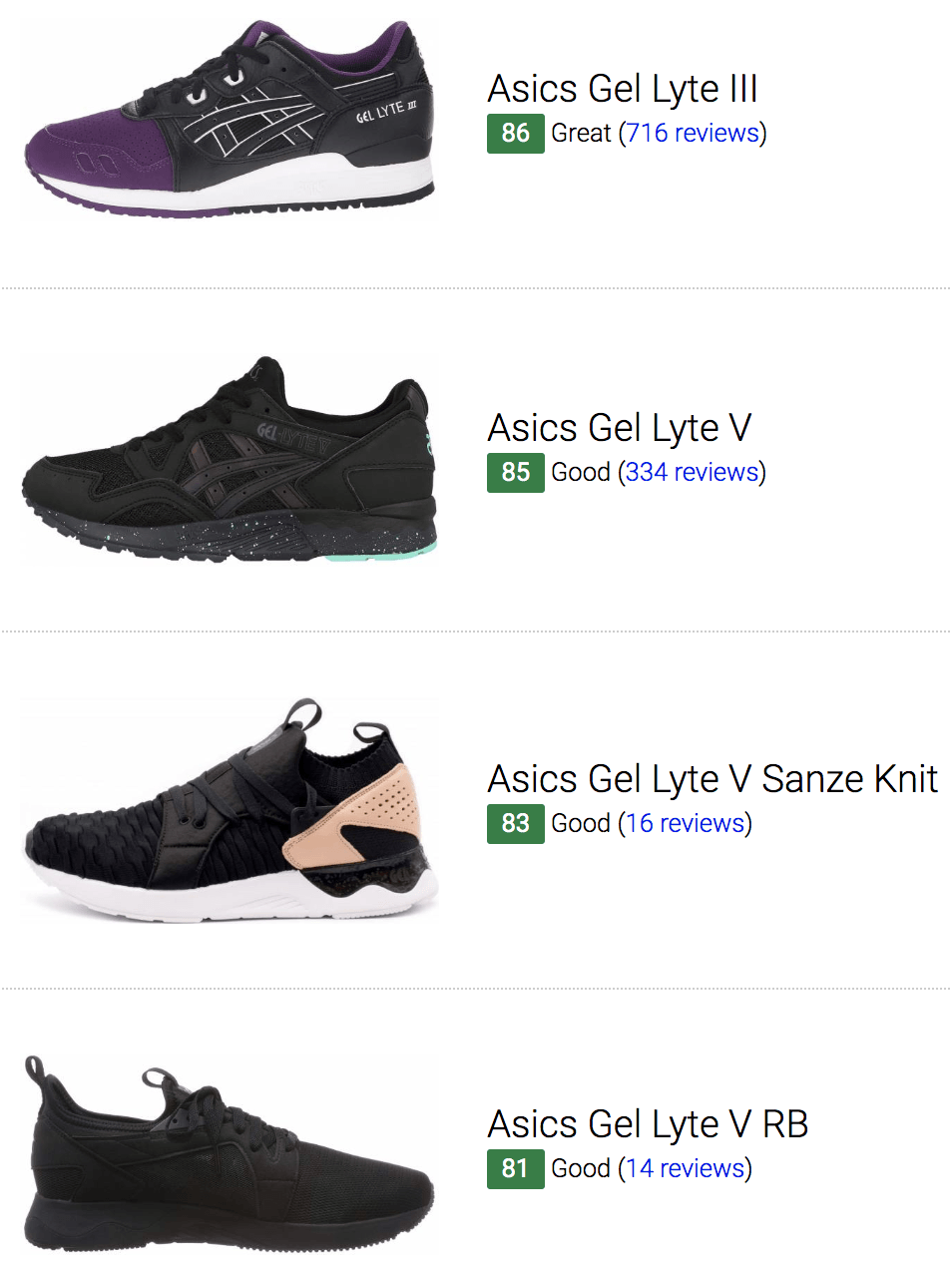 Best Gel Lyte Sneakers