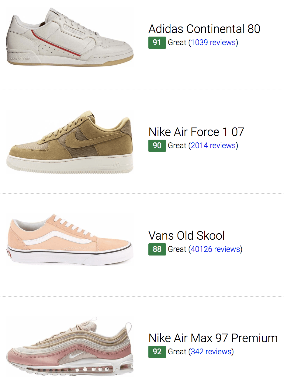 best beige sneakers
