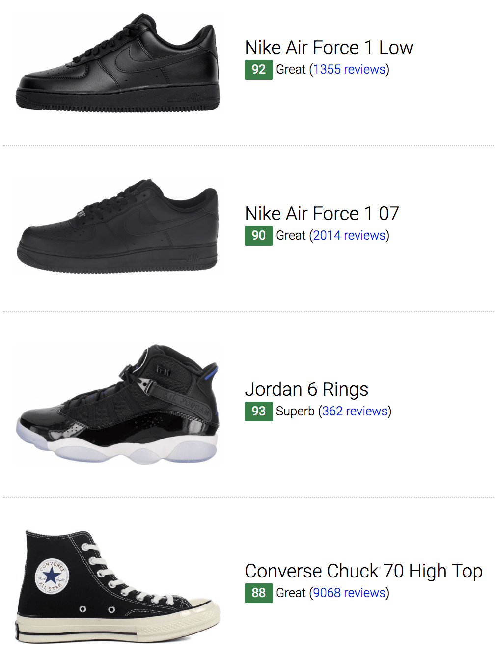best black basketball sneakers