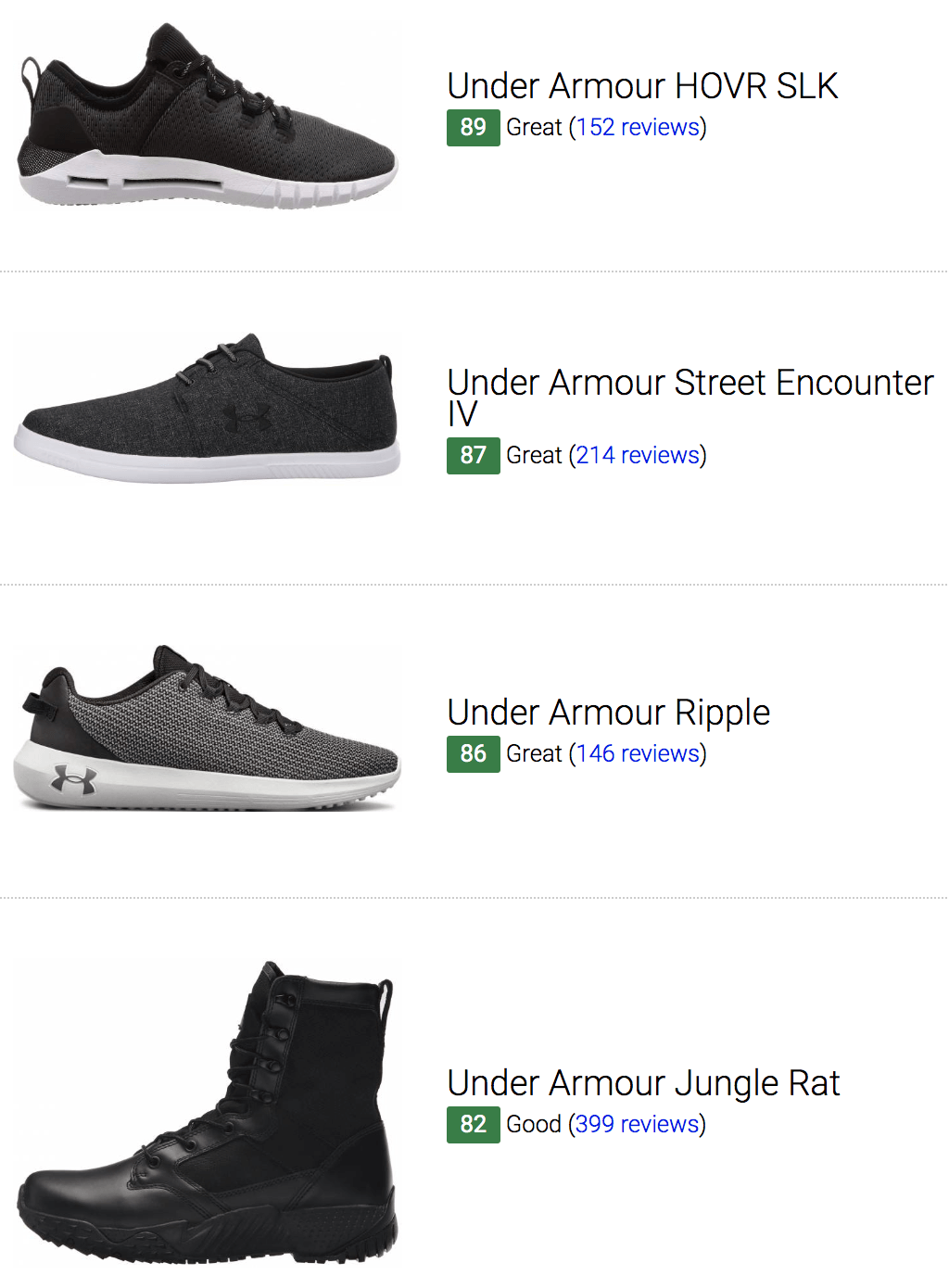 best black under armour sneakers