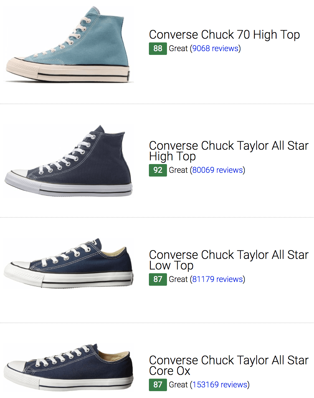 best blue converse sneakers
