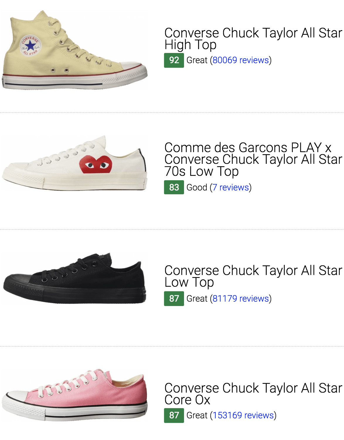 Best Converse Chuck Taylor All Star Sneakers