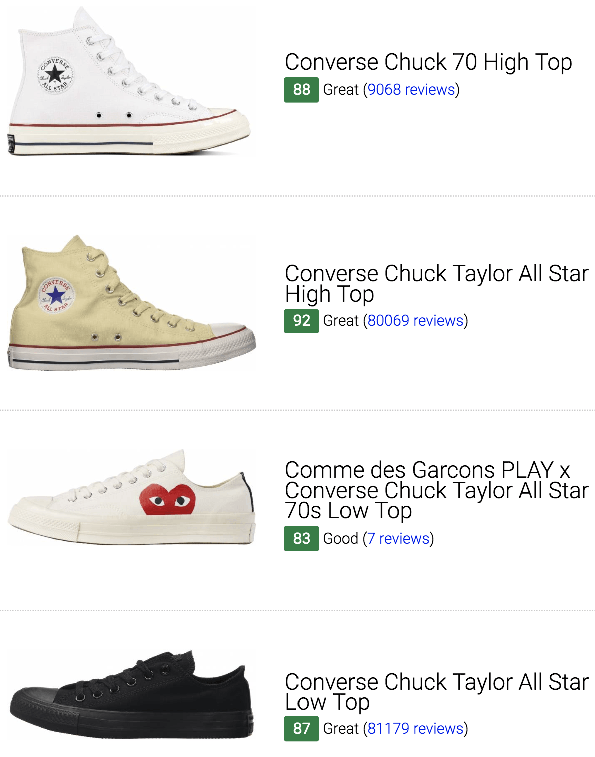 Brand shoes | High Quality, Low Price Converse chuck taylor