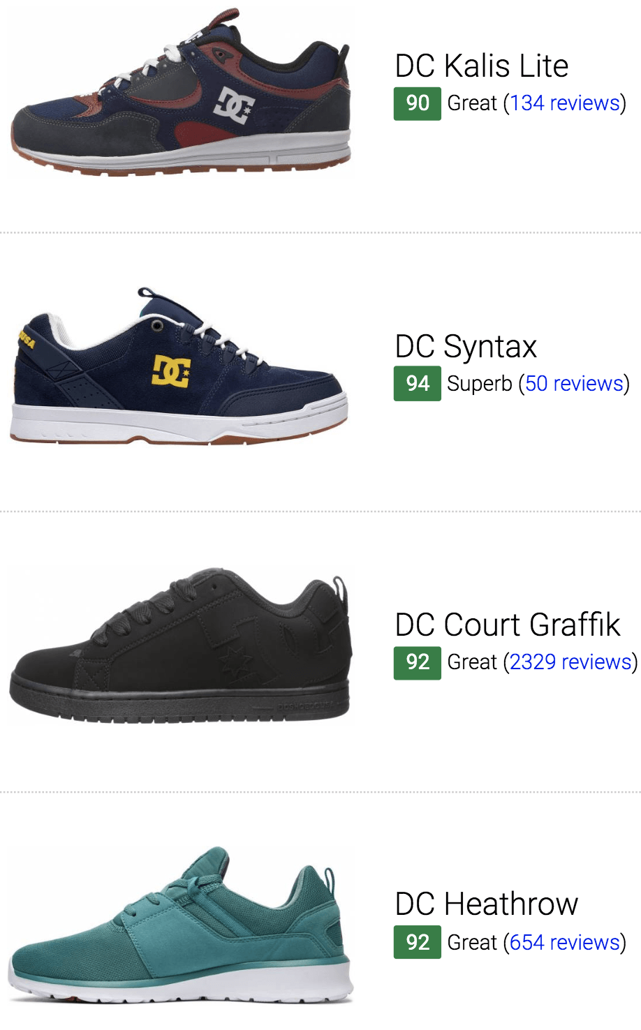e5d0cdb53e7cdb 99 Best DC Sneakers (July 2019) | RunRepeat