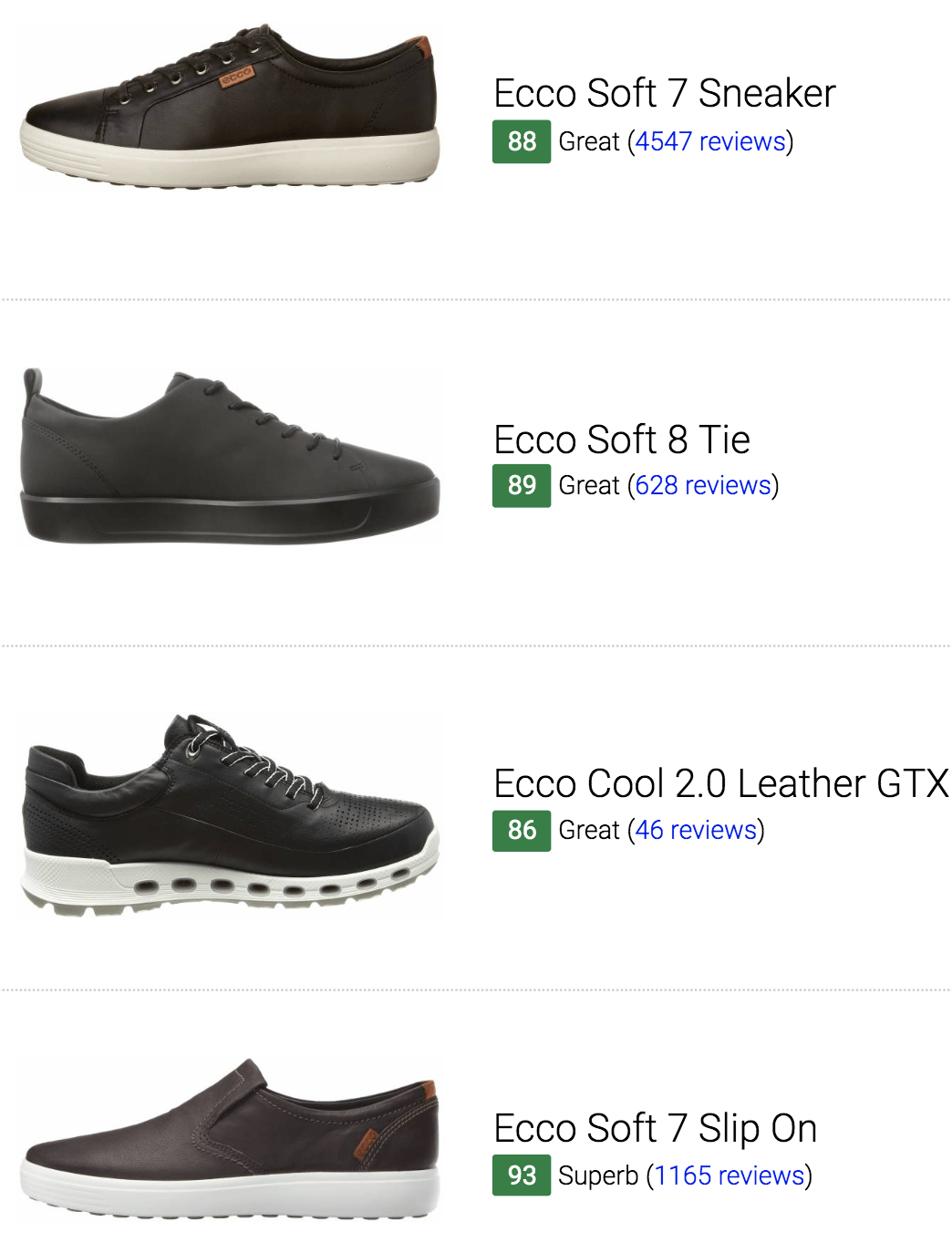 37e593f9fc 70 Best Ecco Sneakers (August 2019) | RunRepeat