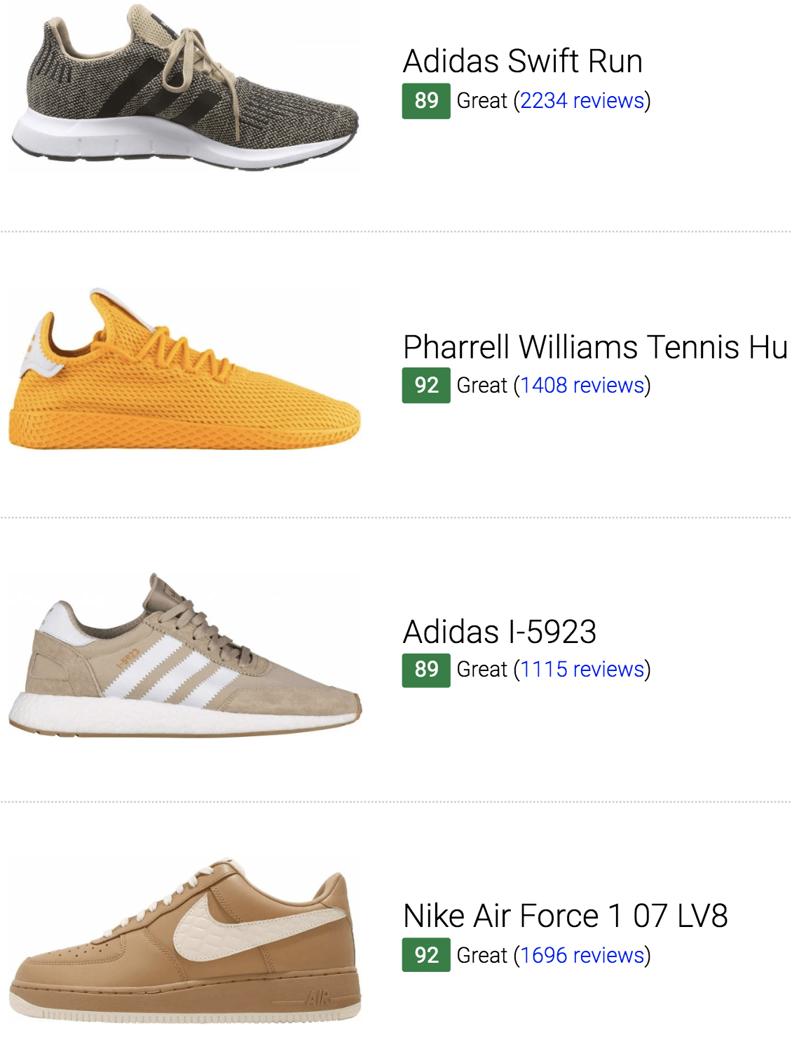 best-gold-sneakers