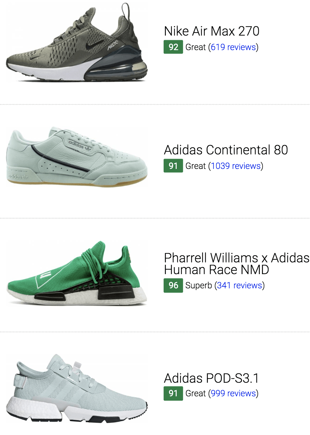 432 Best Green Sneakers (October 2019) | RunRepeat