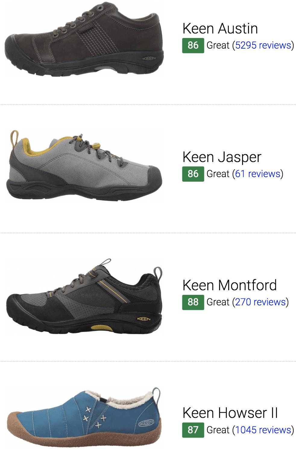 Best Keen Sneakers