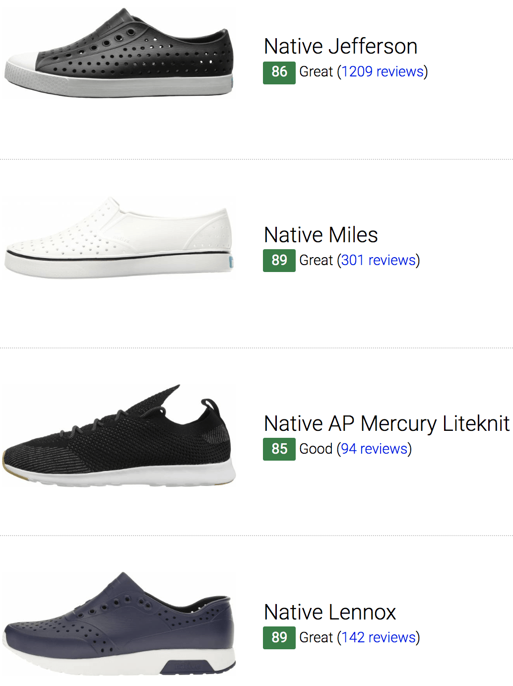 47bfc66c2 25 Best Native Sneakers (July 2019) | RunRepeat
