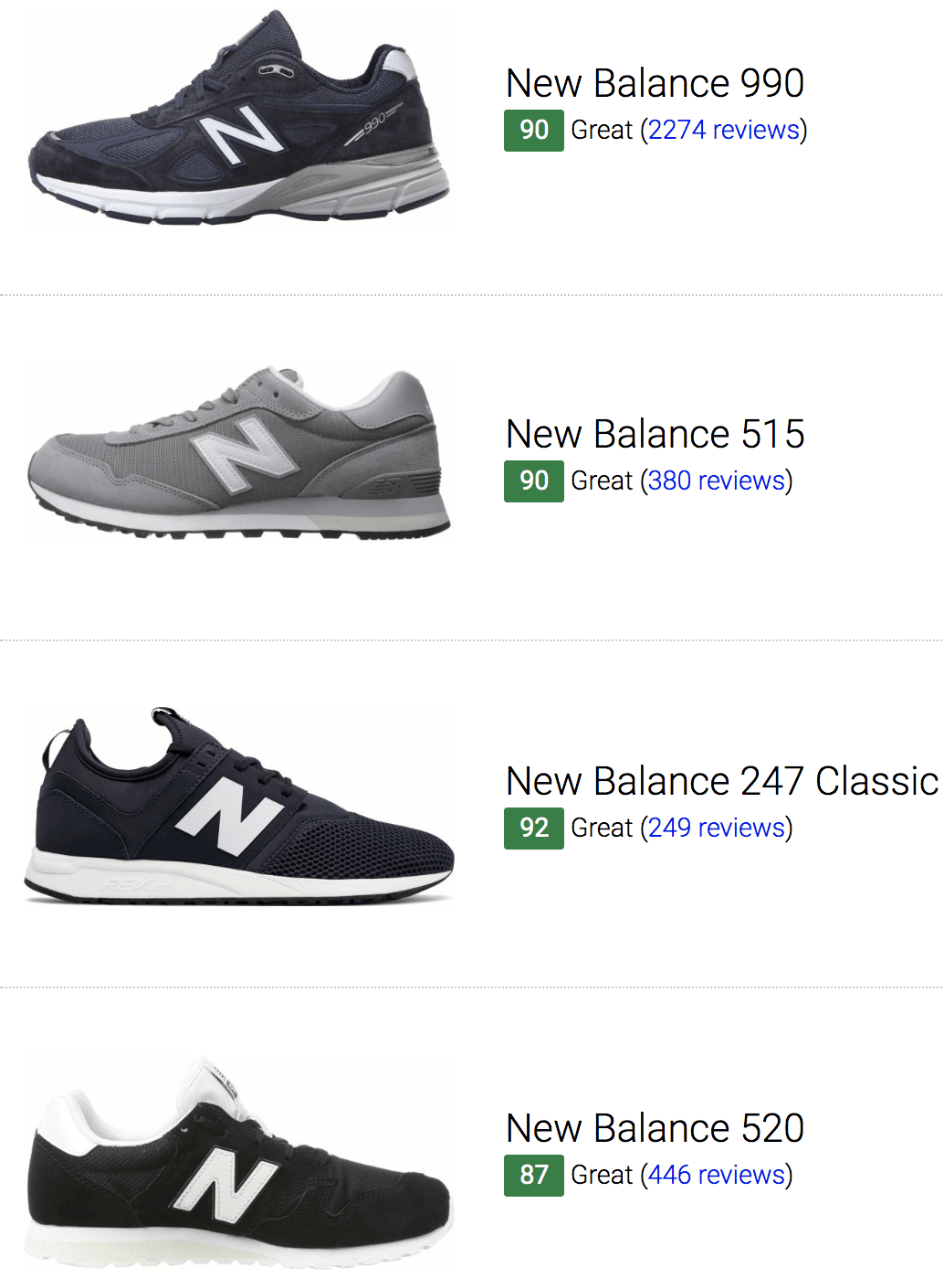 083fe5b45c14f 144 Best New Balance Sneakers (July 2019) | RunRepeat