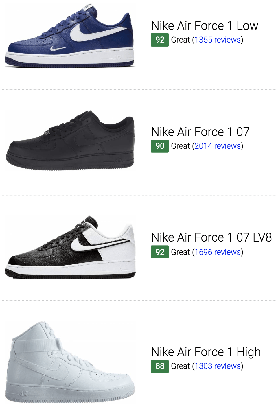 Best Nike Air Force 1 Sneakers
