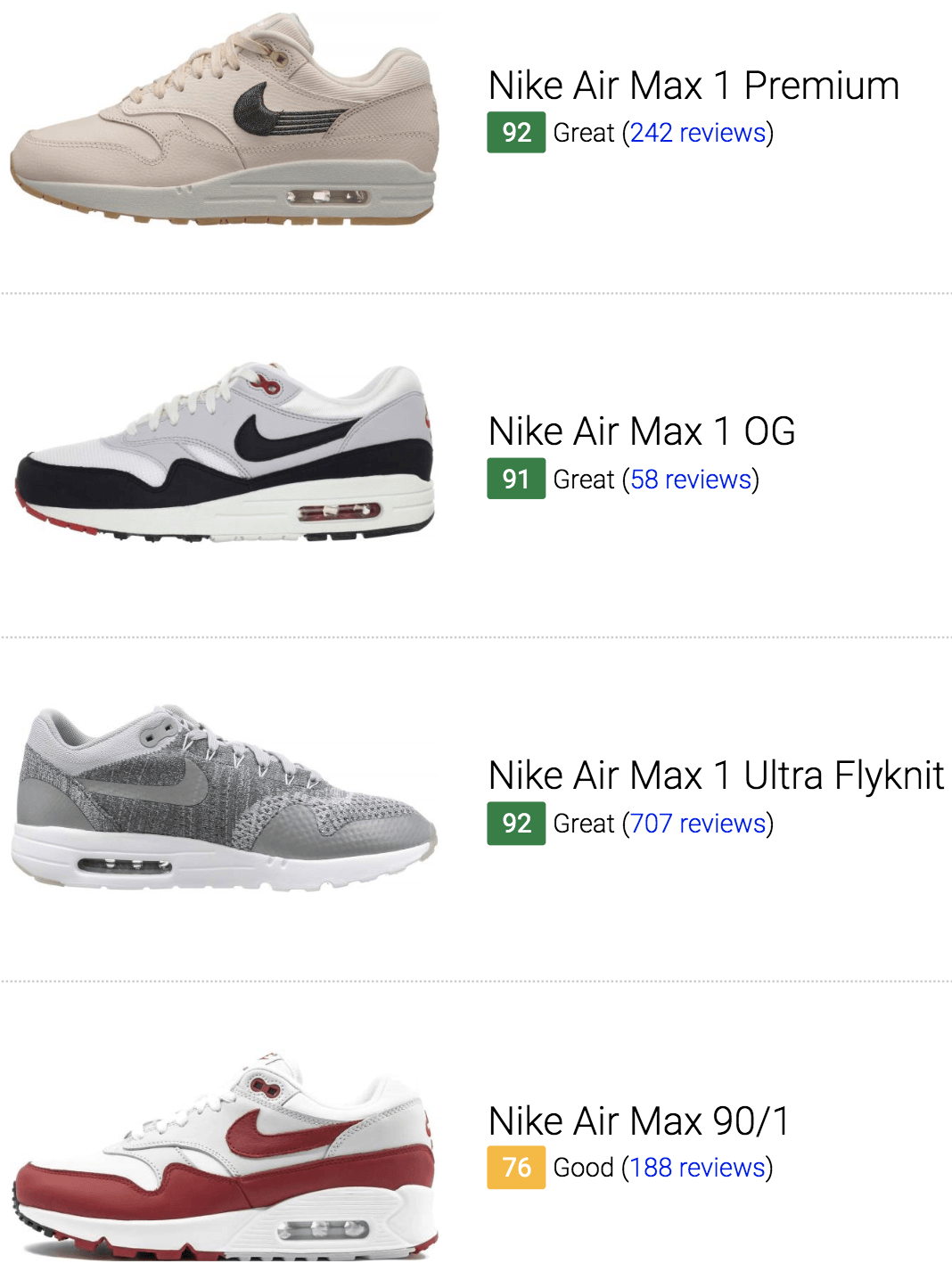 purchase cheap 7e8cc 50f0e Best Nike Air Max 1 Sneakers