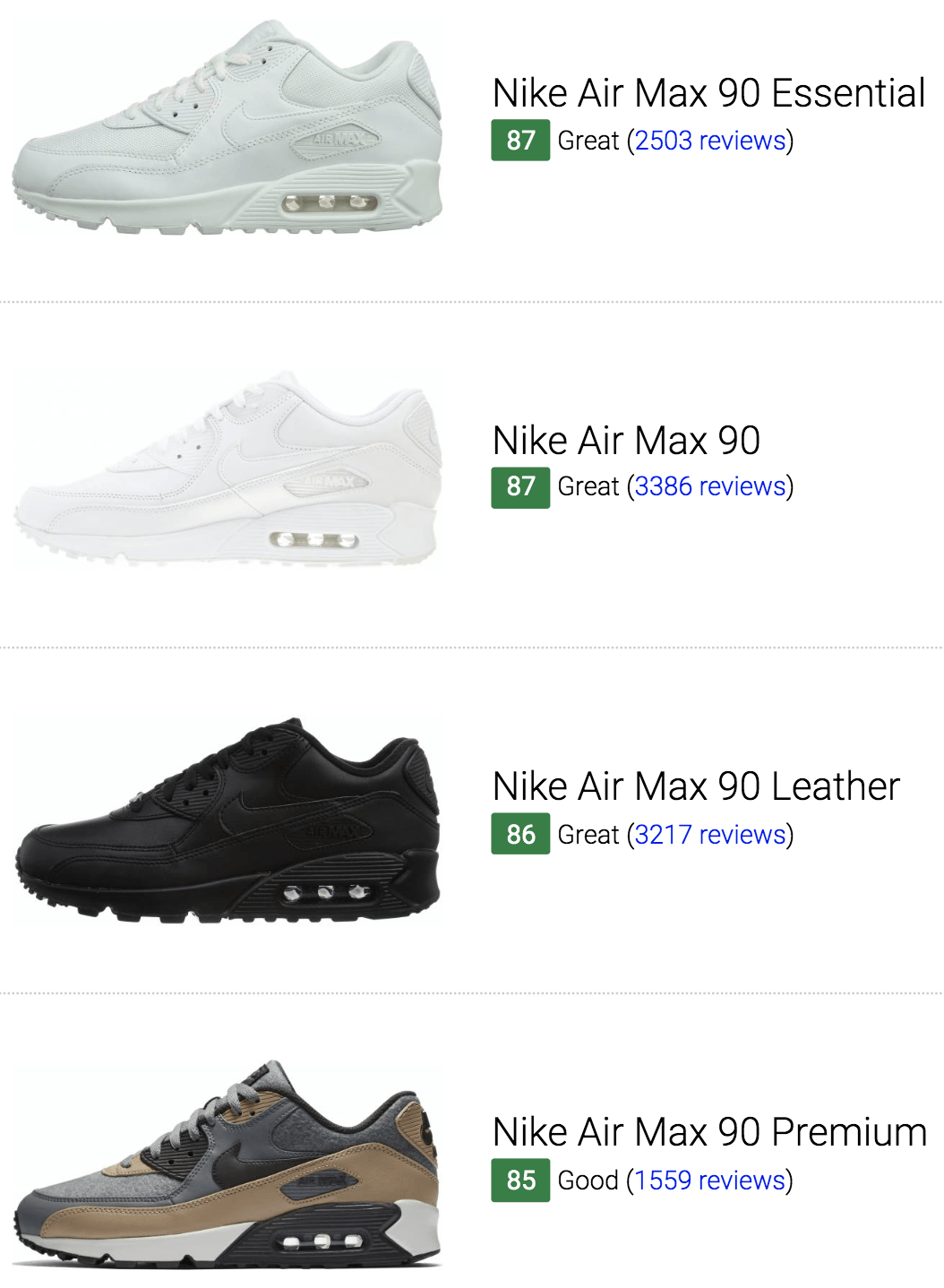 Best Nike Air Max 90 Sneakers