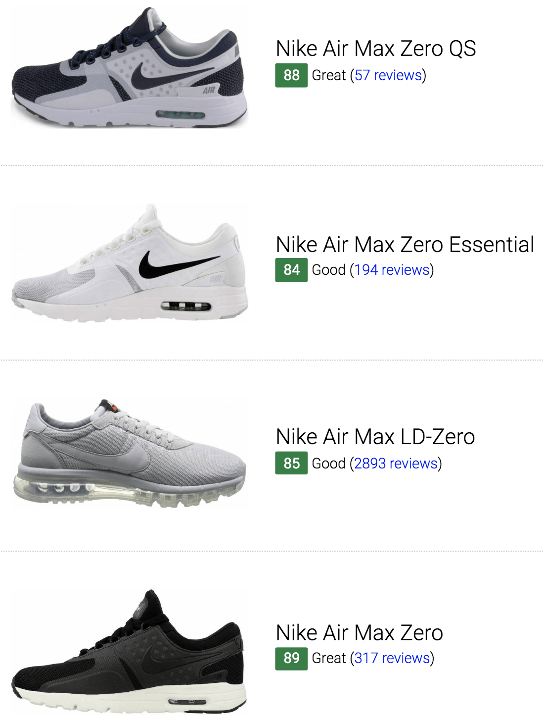 fb6d8cbbcc 8 Best Nike Air Max Zero Sneakers (June 2019) | RunRepeat