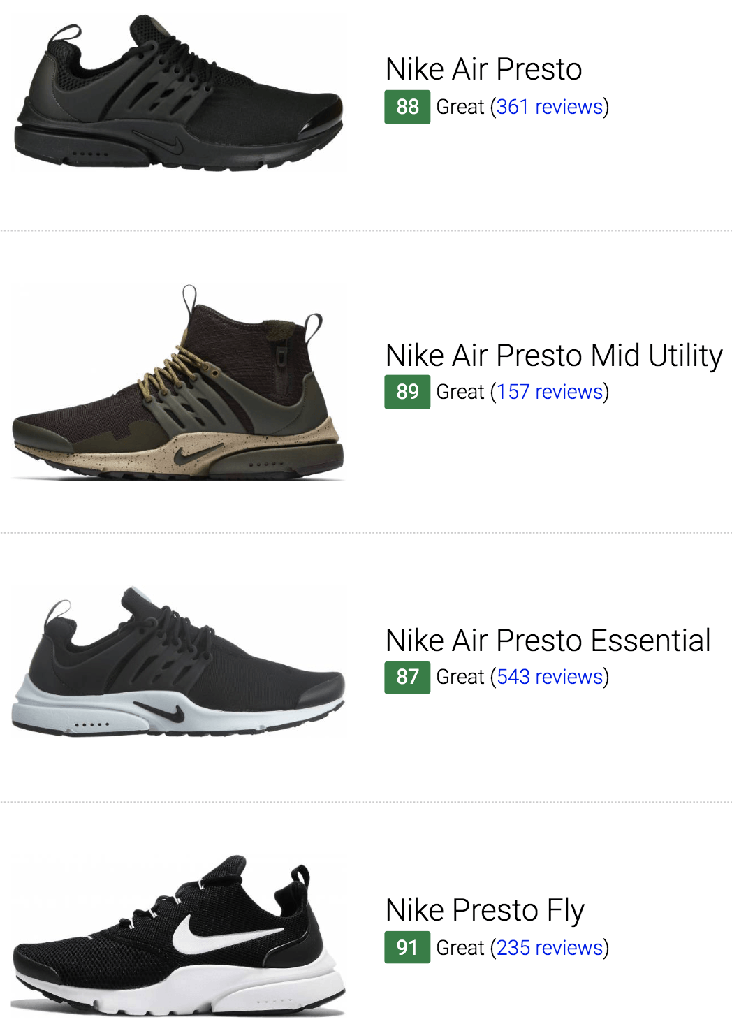 Best Nike Air Presto Sneakers