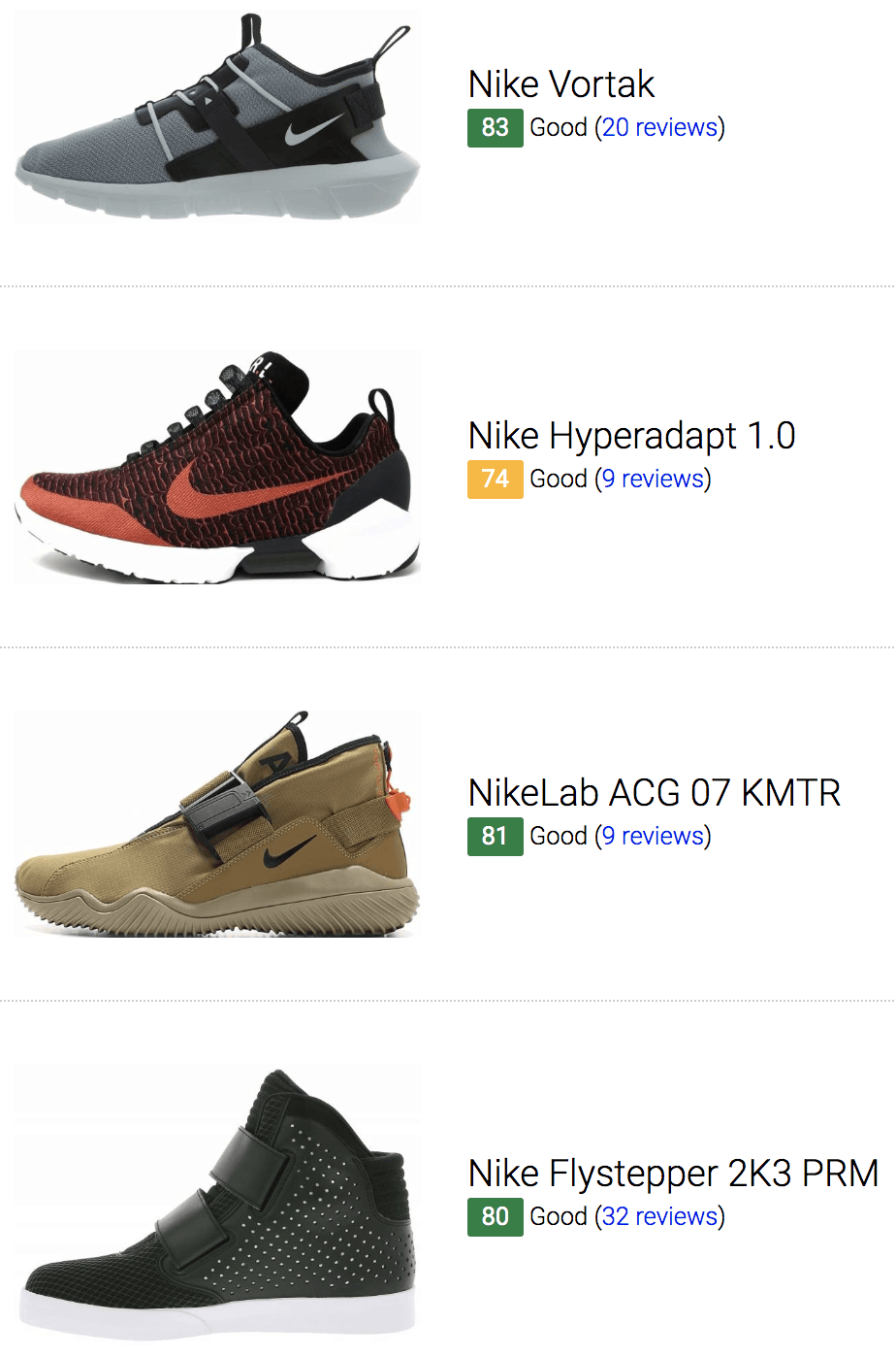 algo fibra ambulancia  Save 26% on Nike Casual Sneakers (21 Models in Stock) | RunRepeat