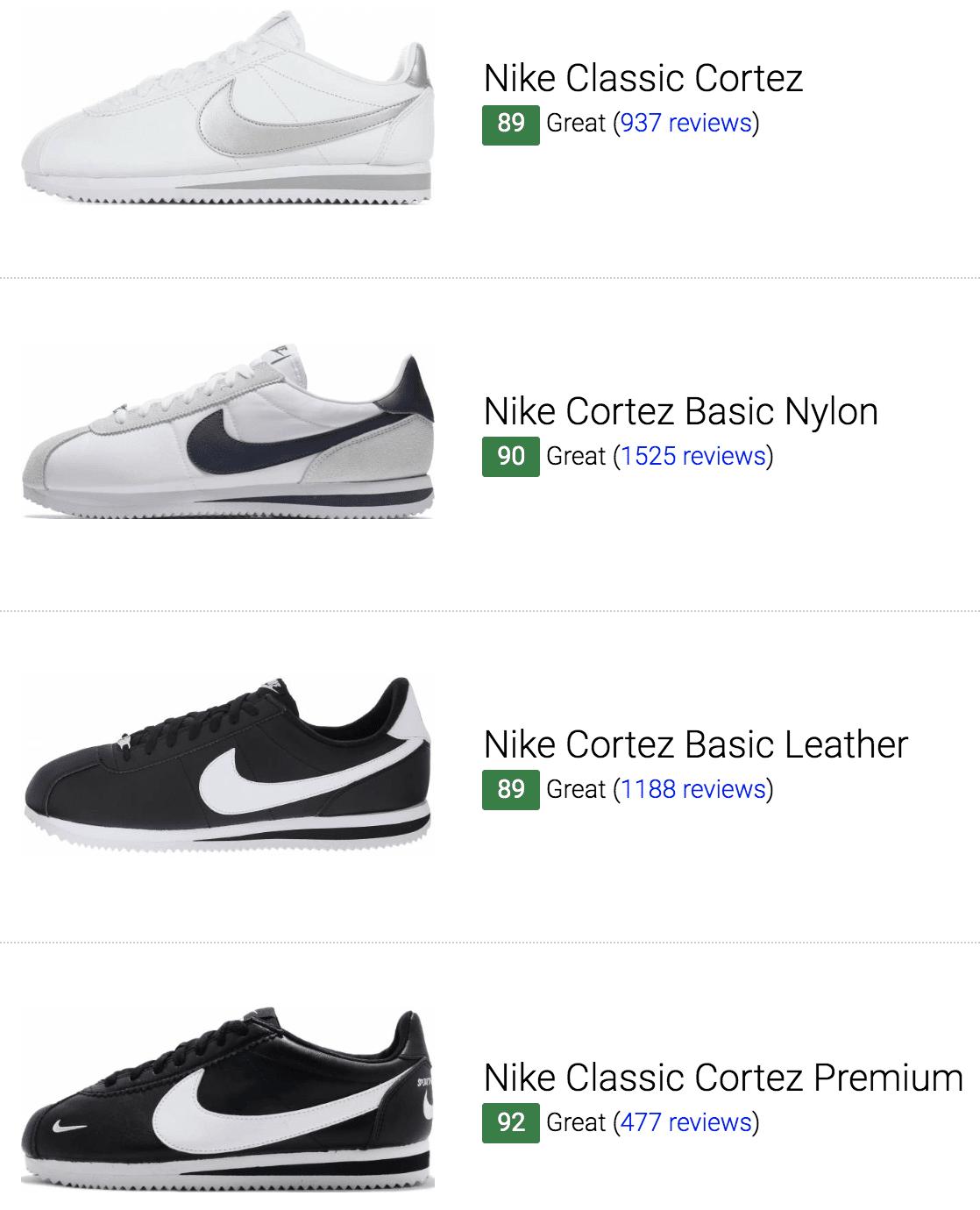 30c1fdf1b9773 13 Best Nike Cortez Sneakers (July 2019) | RunRepeat