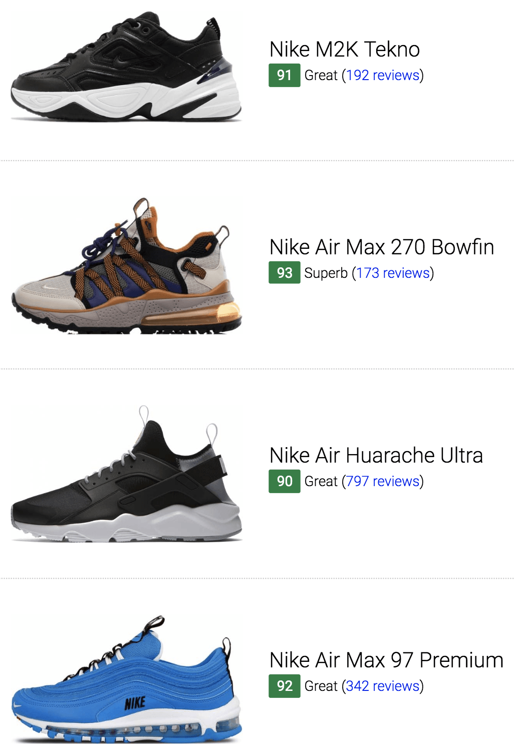 Best Nike Dad Sneakers