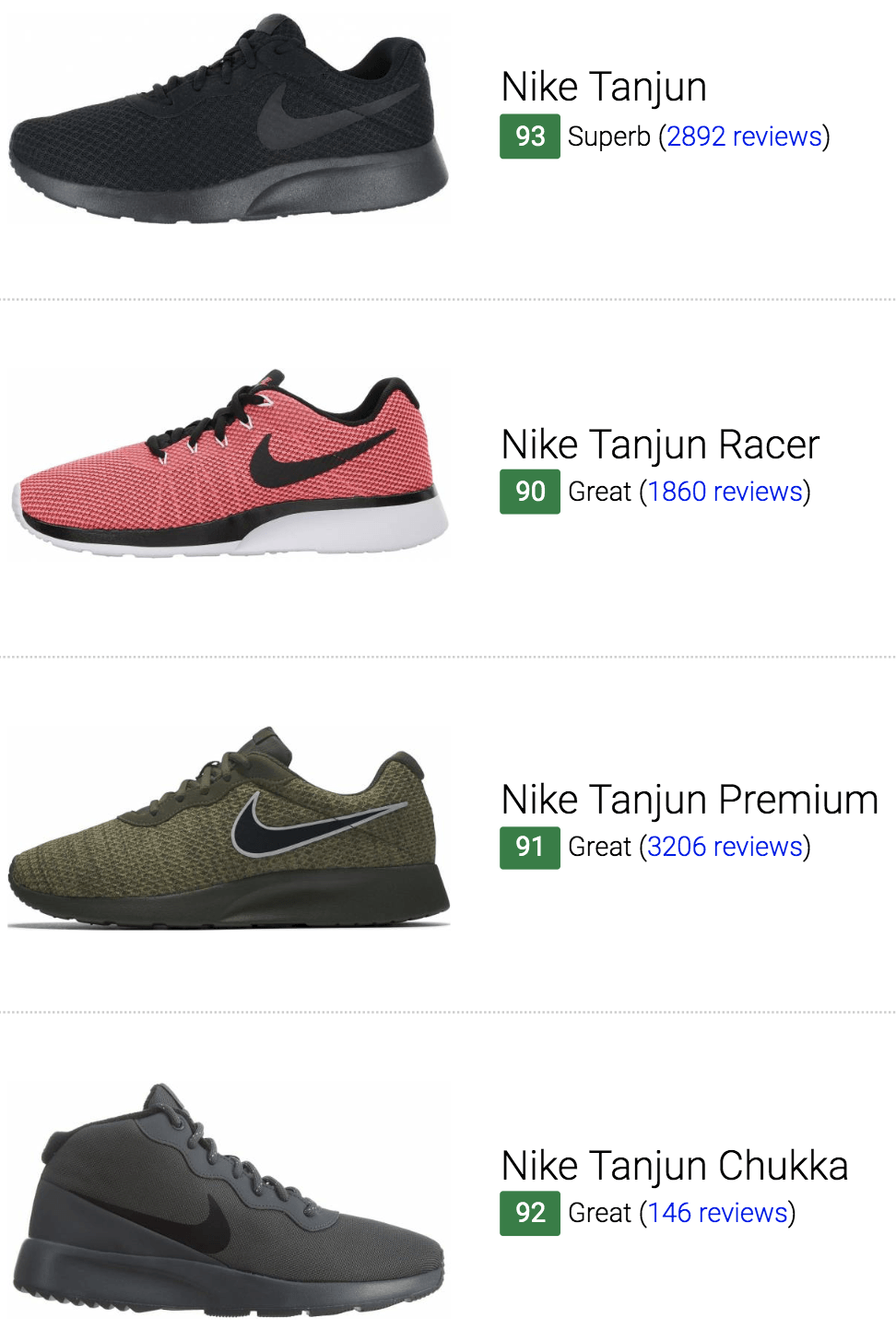 Best Nike Tanjun Sneakers