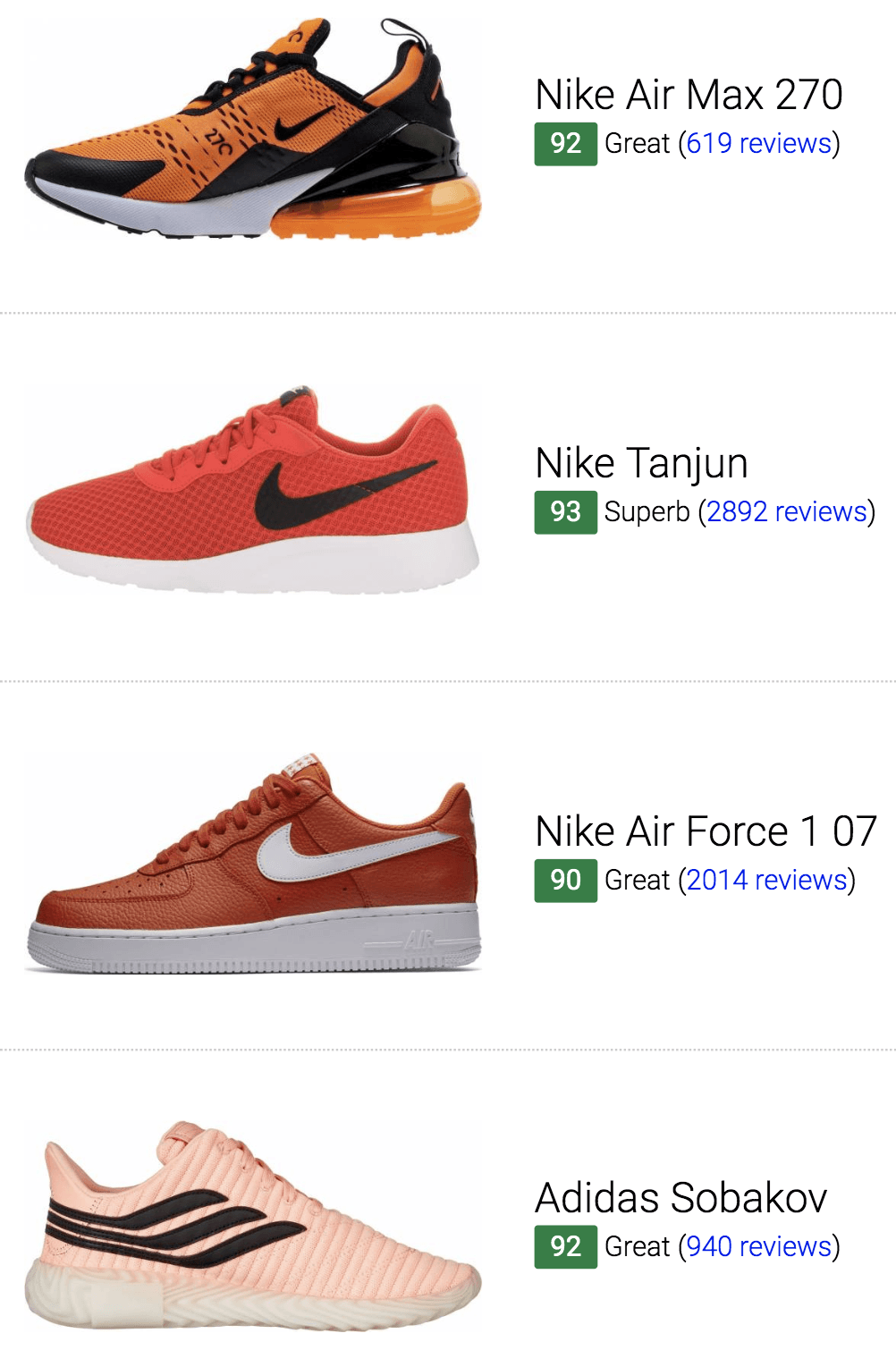 Best Orange Sneakers