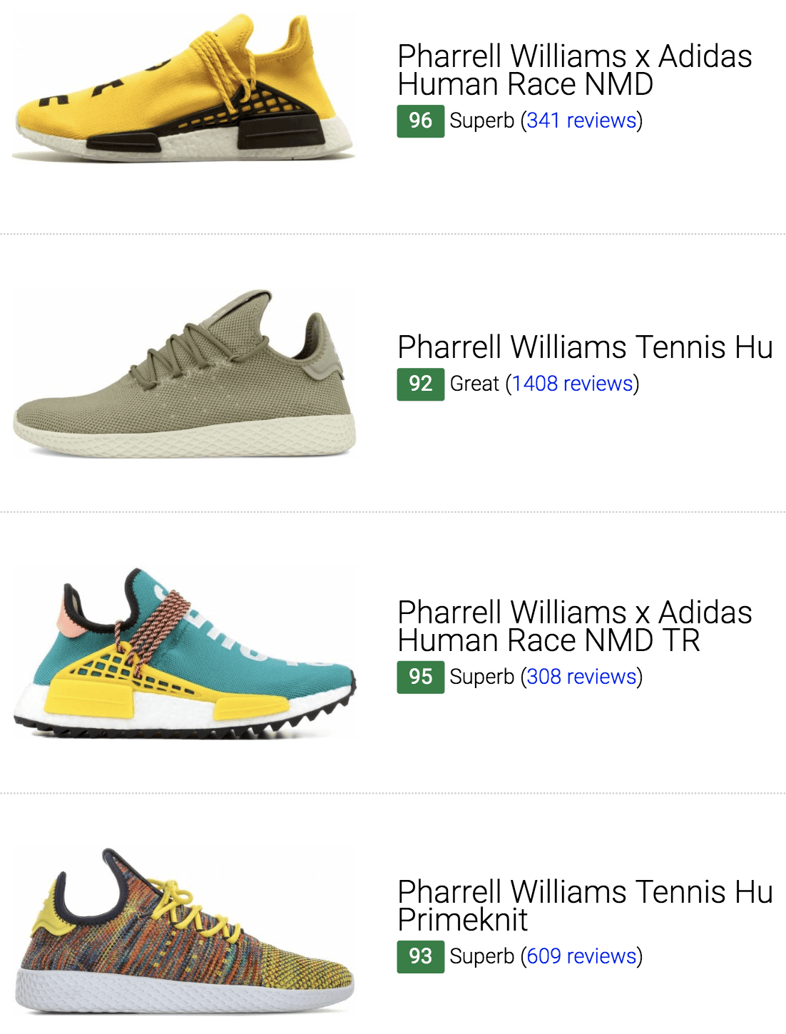 Best Pharell Williams Sneakers