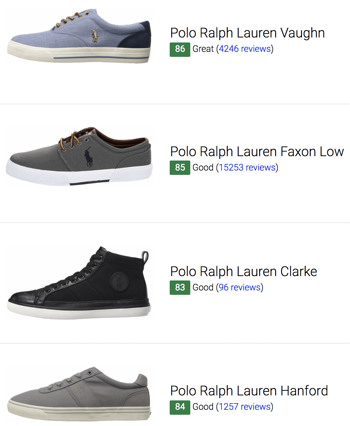Best Polo Ralph Lauren Sneakers