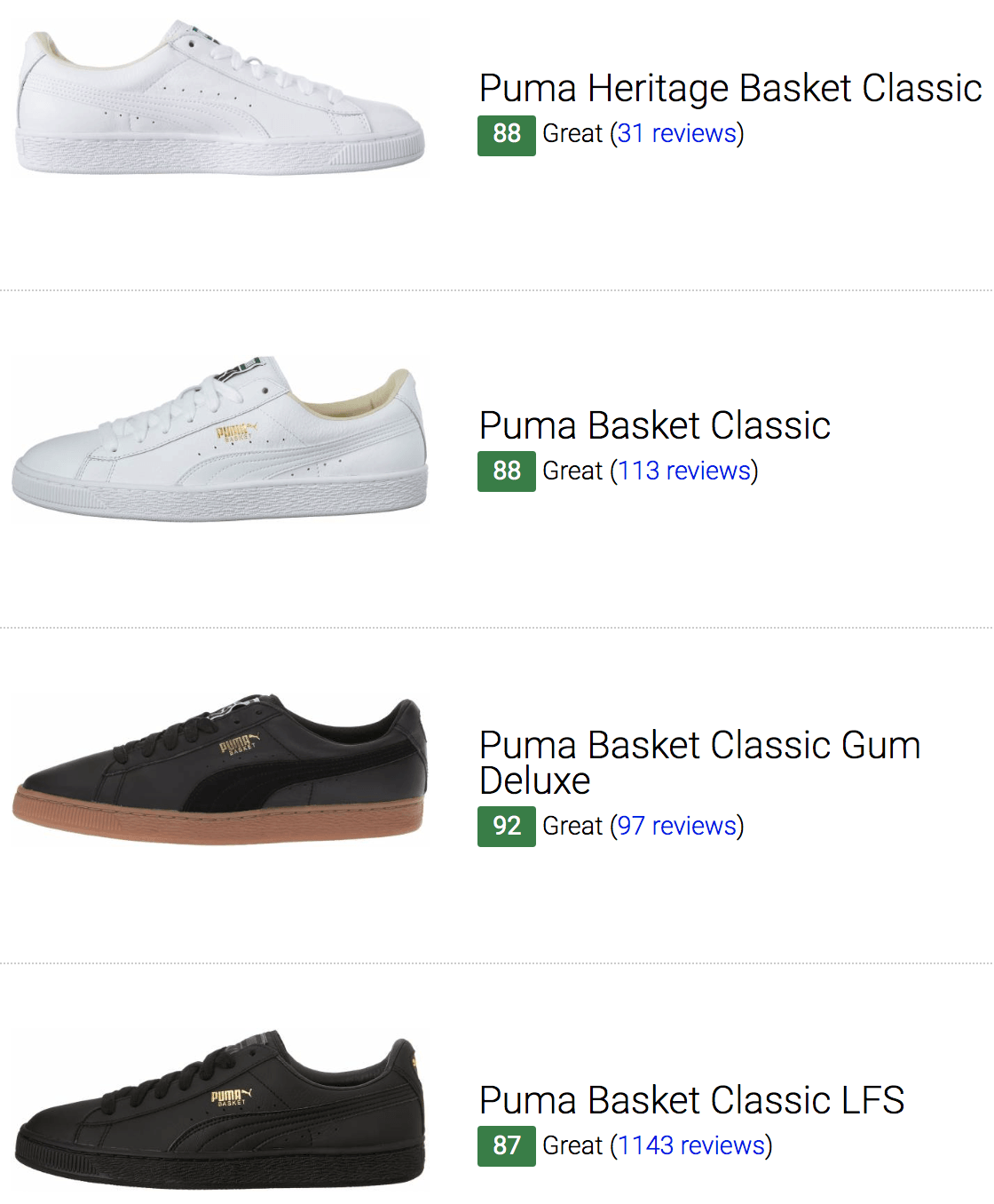 Best Puma Basket Sneakers