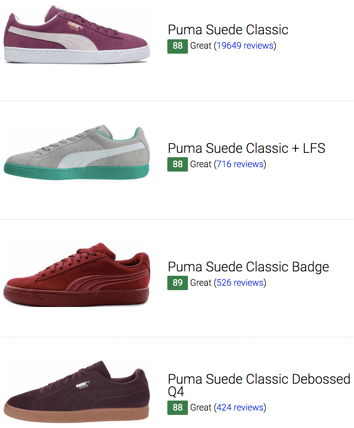 Best Puma Suede Sneakers