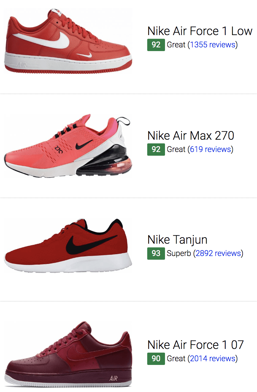 Best Red Nike Sneakers