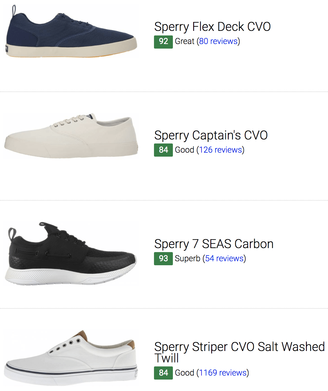 best sperry sneakers