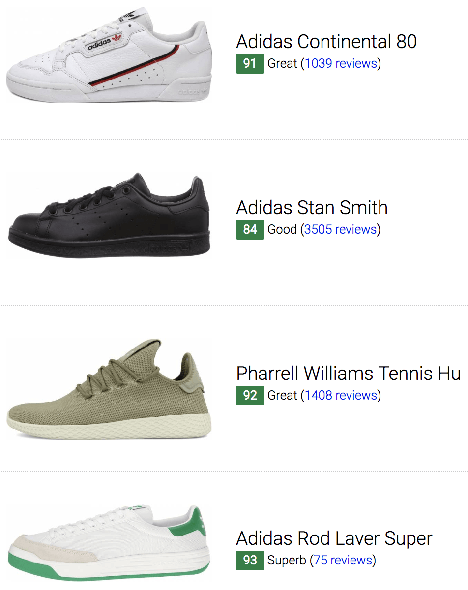 Best Tennis Sneakers