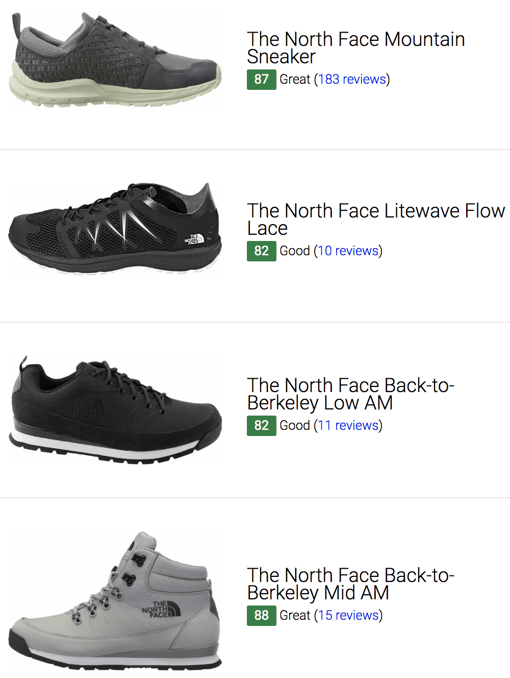 Best The North Face Sneakers