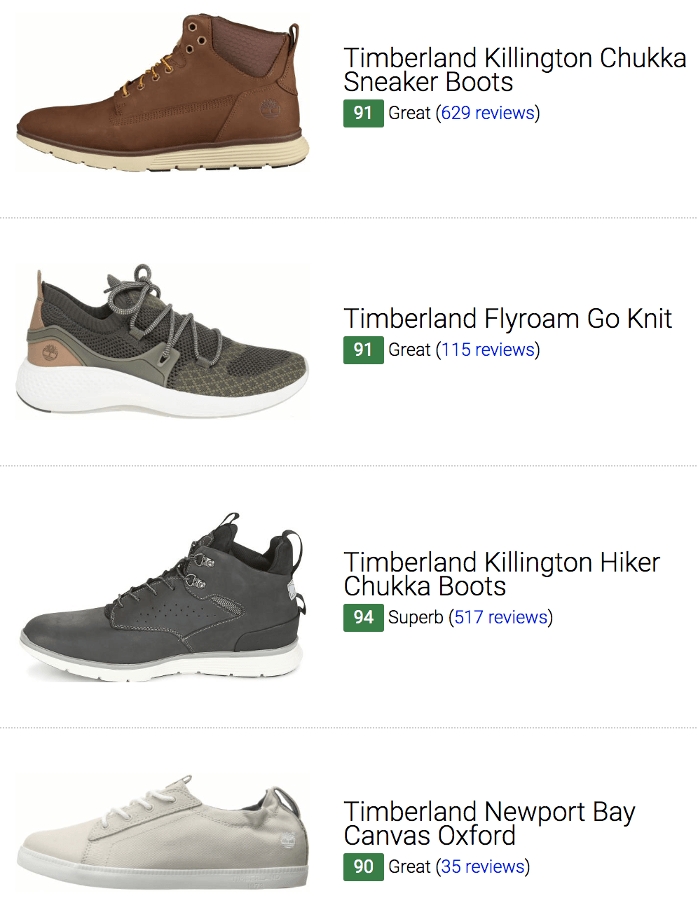 best timberland sneakers