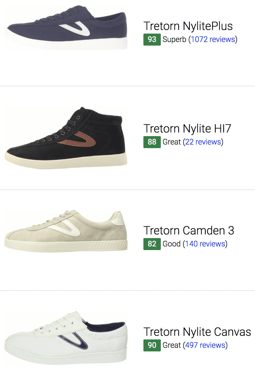 best tretorn sneakers