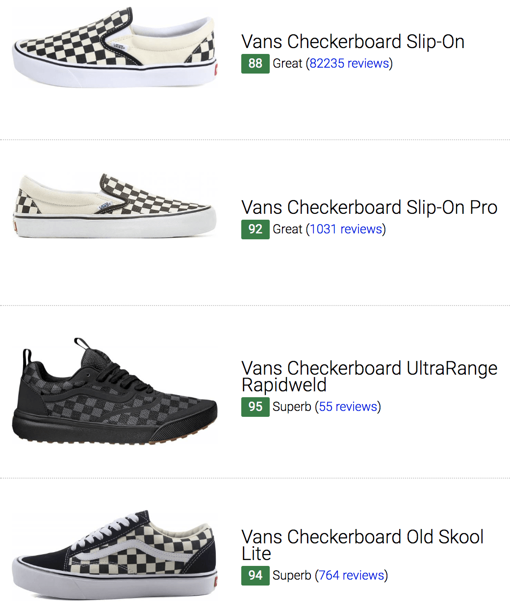 best vans checkerboard sneakers