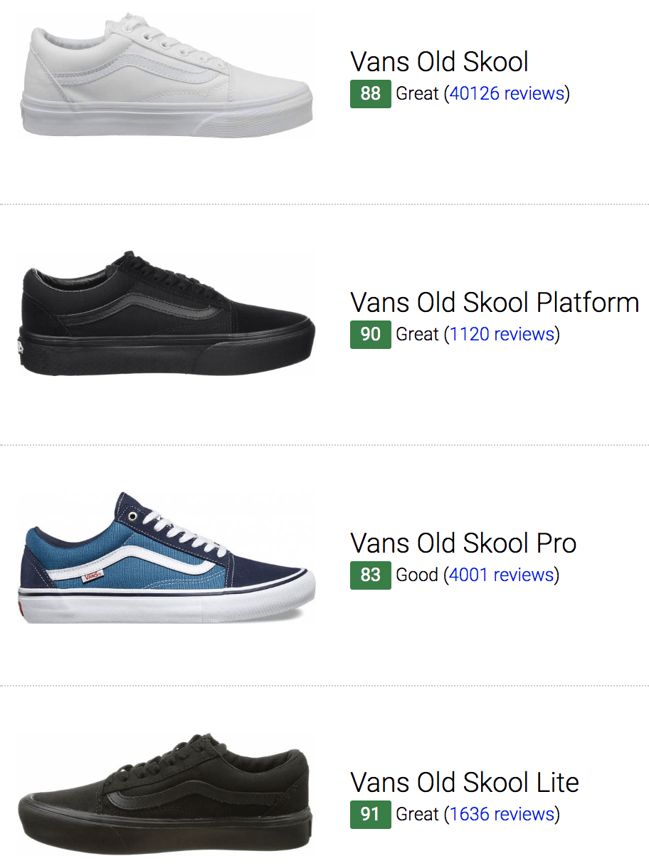 f4c63aac4e 36 Best Vans Old Skool Sneakers (June 2019) | RunRepeat