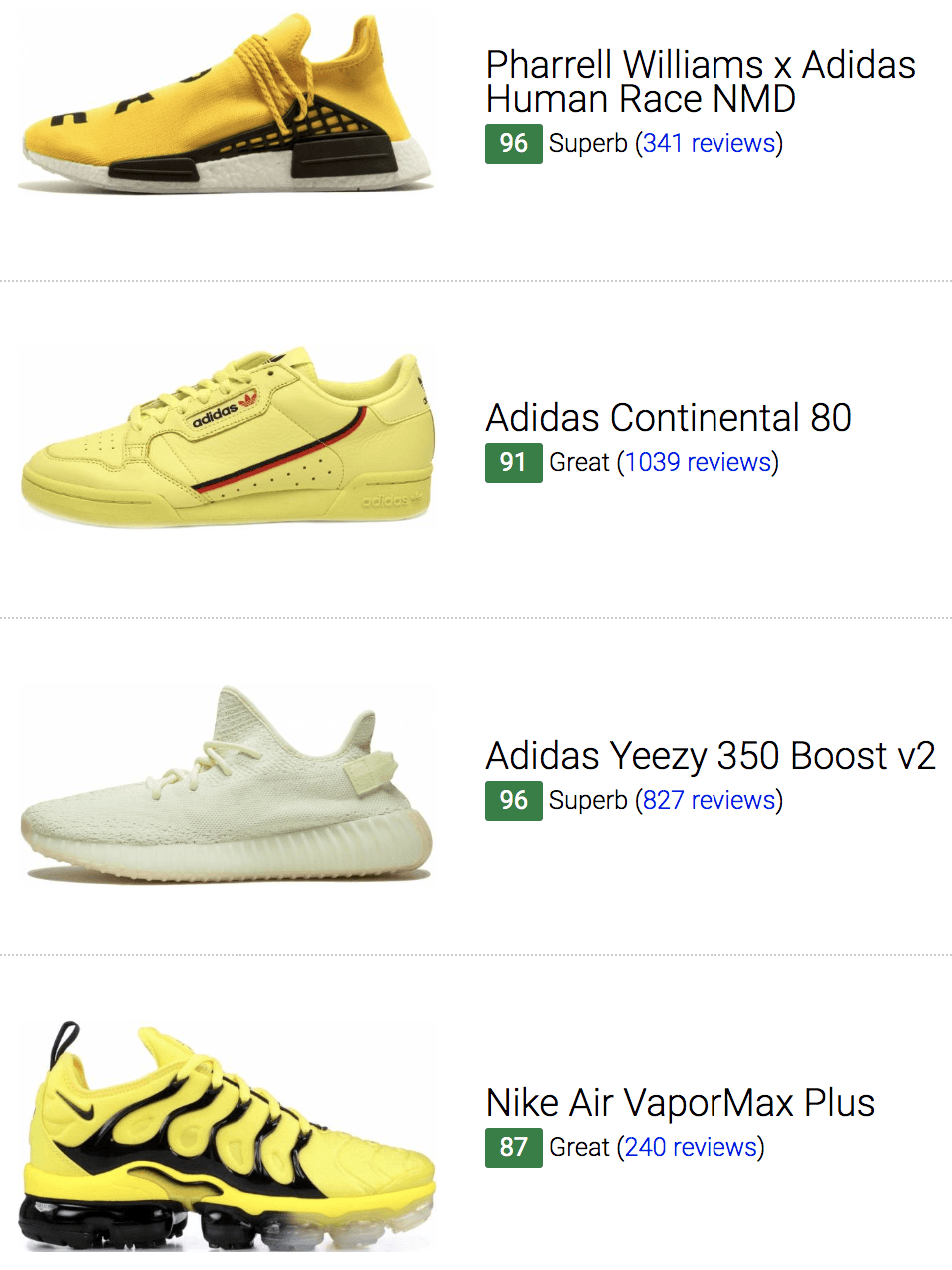 best yellow sneakers
