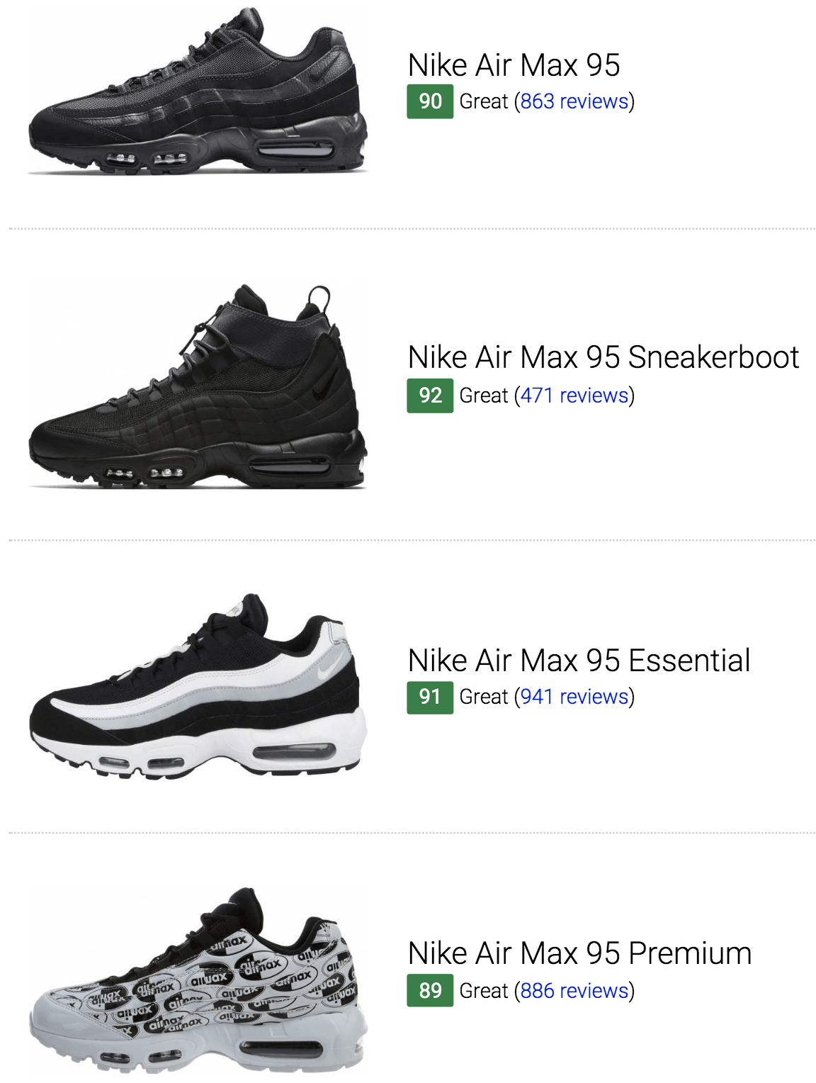 finest selection 644de d5980 Best Nike Air Max 95 Sneakers