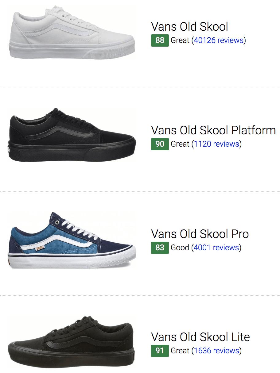 Save 25% on Vans Old Skool Sneakers (38