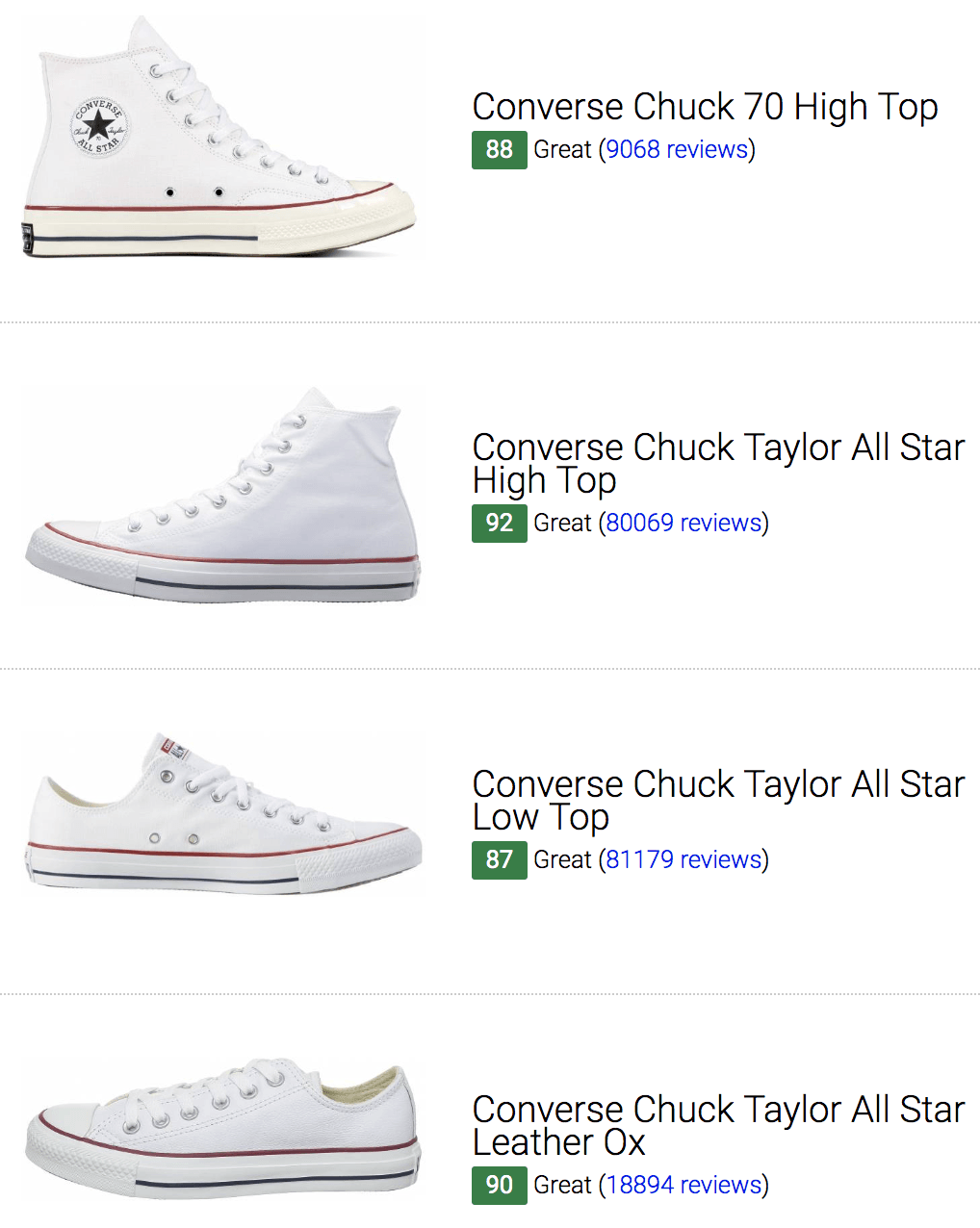 Save 20% on White Converse Sneakers (18