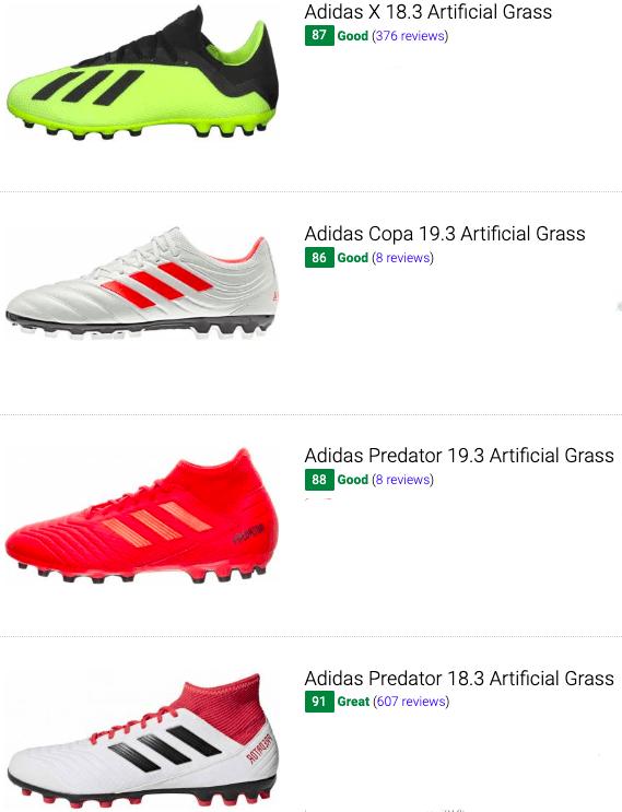 best adidas artificial grass soccer cleats