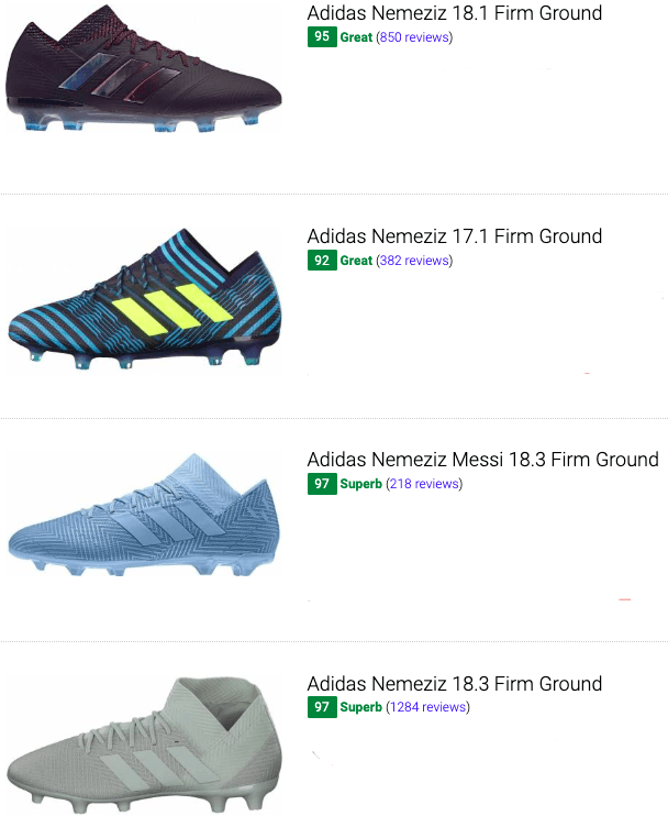 best adidas nemeziz soccer cleats