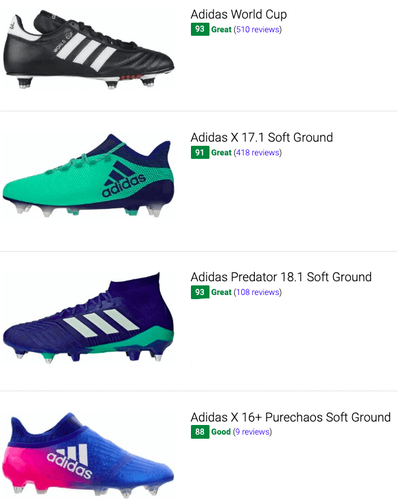 best adidas soft ground soccer cleats