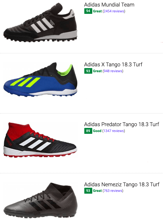 best adidas turf soccer cleats