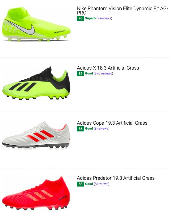 best artificial grass soccer cleats