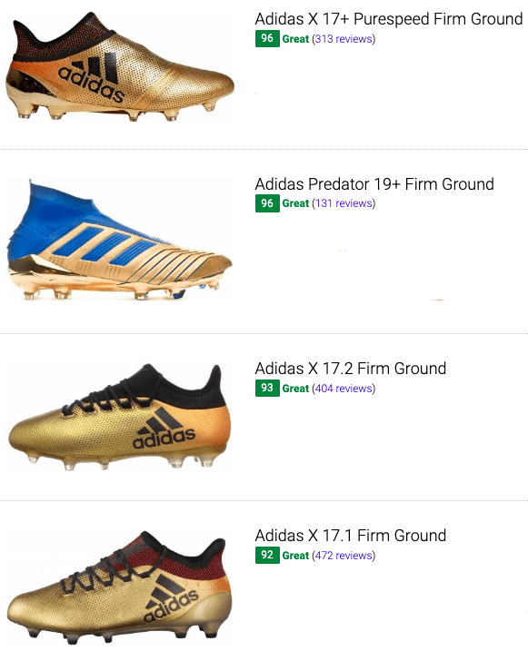 best gold soccer cleats