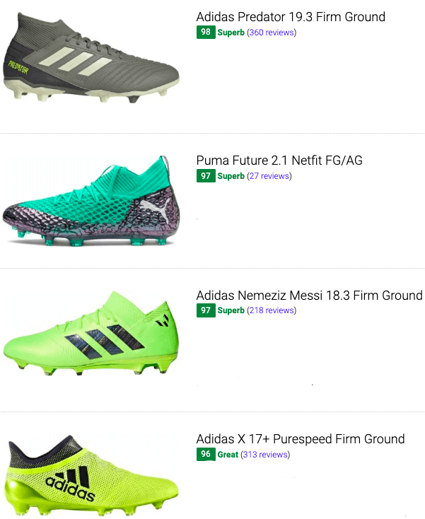 best green soccer cleats