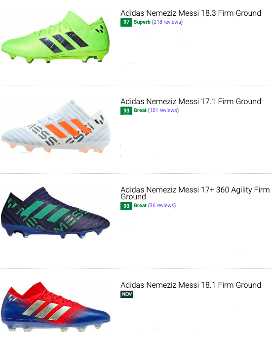 best messi collection soccer cleats