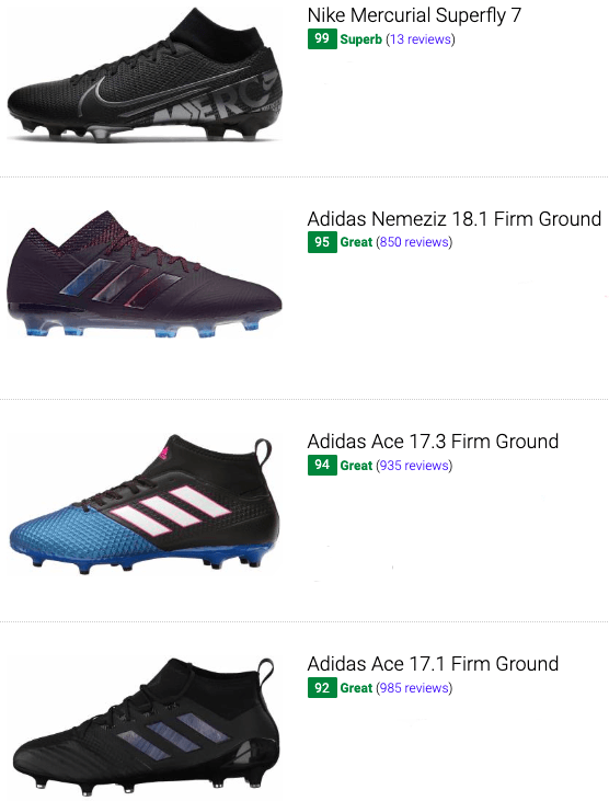 best mid top firm ground soccer cleats